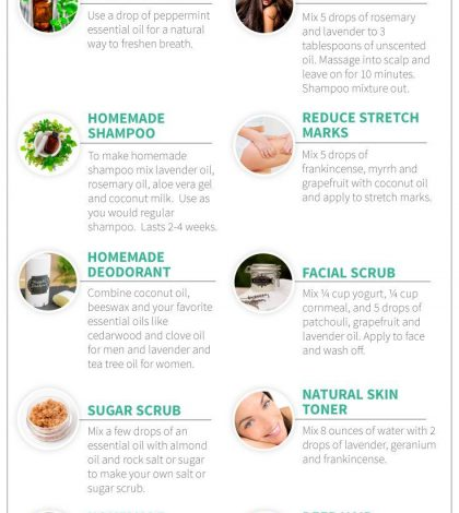 Essential Oil Recipes For All Your Skin Care And Beauty Needs Infographic