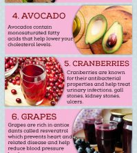 Top 10 Nutrient-Packed Fruits For Eating Your Way To Perfect Health Infographic
