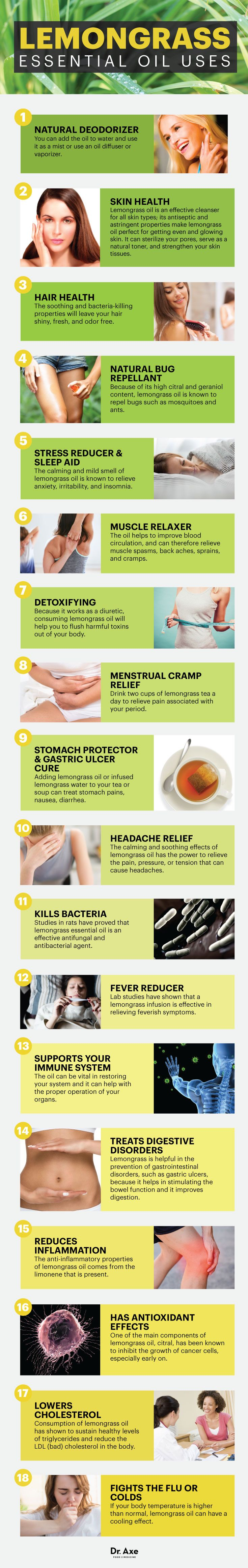 Lemongrass Essential Oil: How You Can Benefit From It Infographic