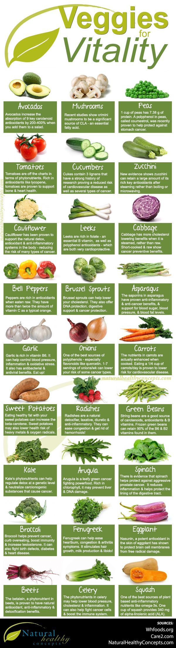 Best Vegetables For Your Health And Vitality Infographic