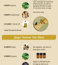 Essential Oil Recipes For Treating Varicose Veins At Home Infographic