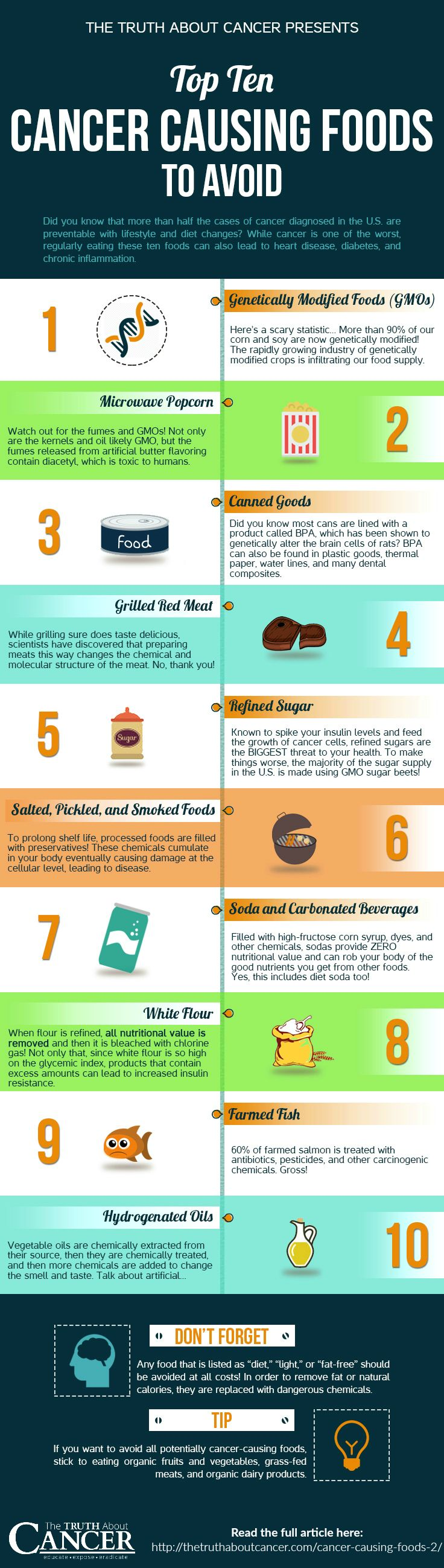 Top 10 Cancer Causing Foods To Give Up Infographic