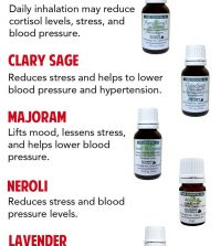 5 Essential Oils For Managing High Blood Pressure Infographic