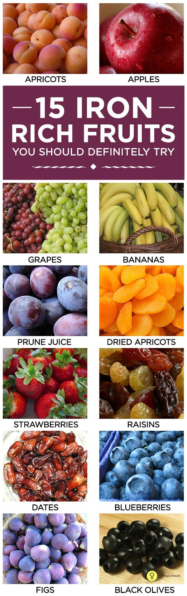 family guide for fruits and seeds
