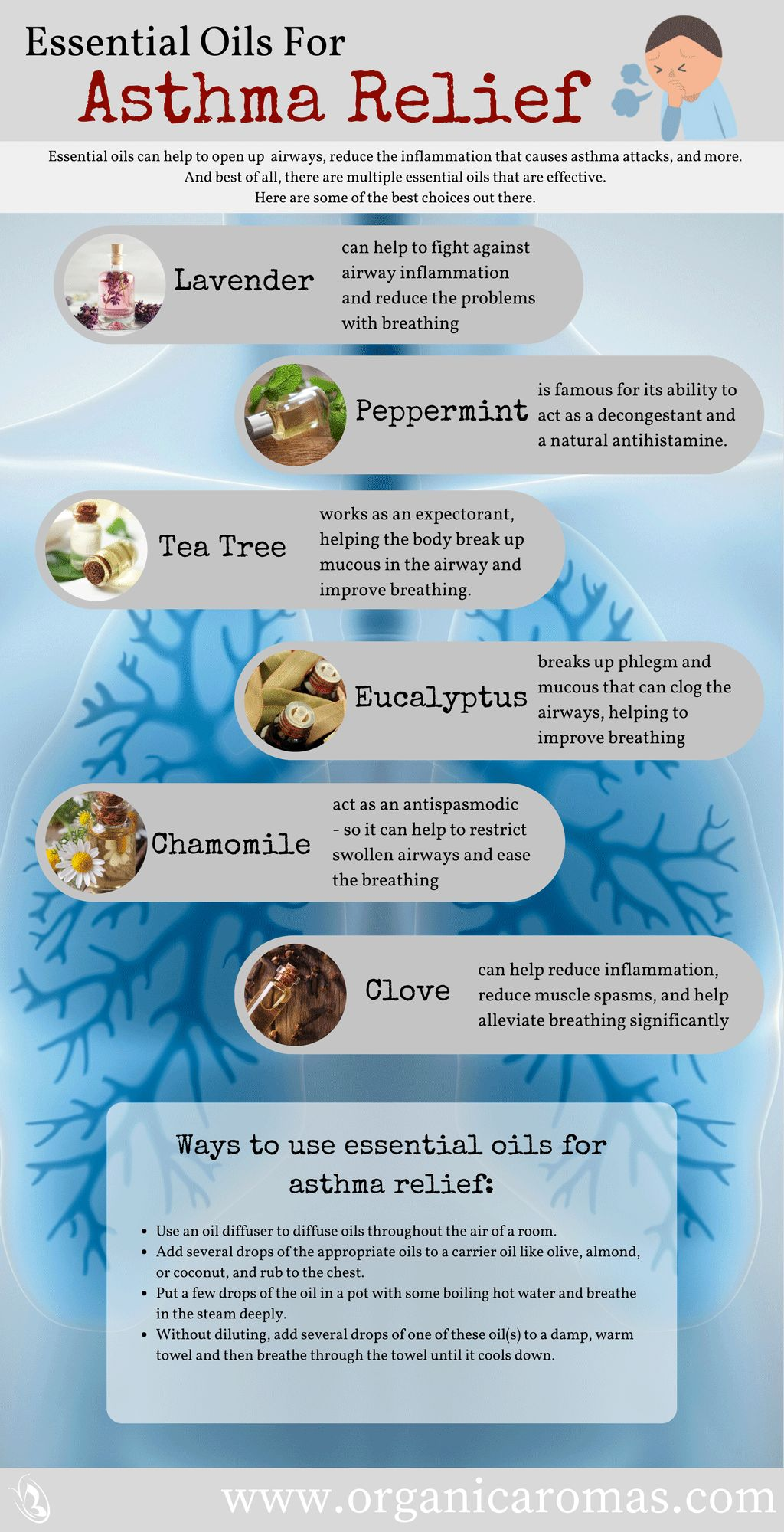 Best Essential Oils To Use If You Suffer From Asthma Infographic