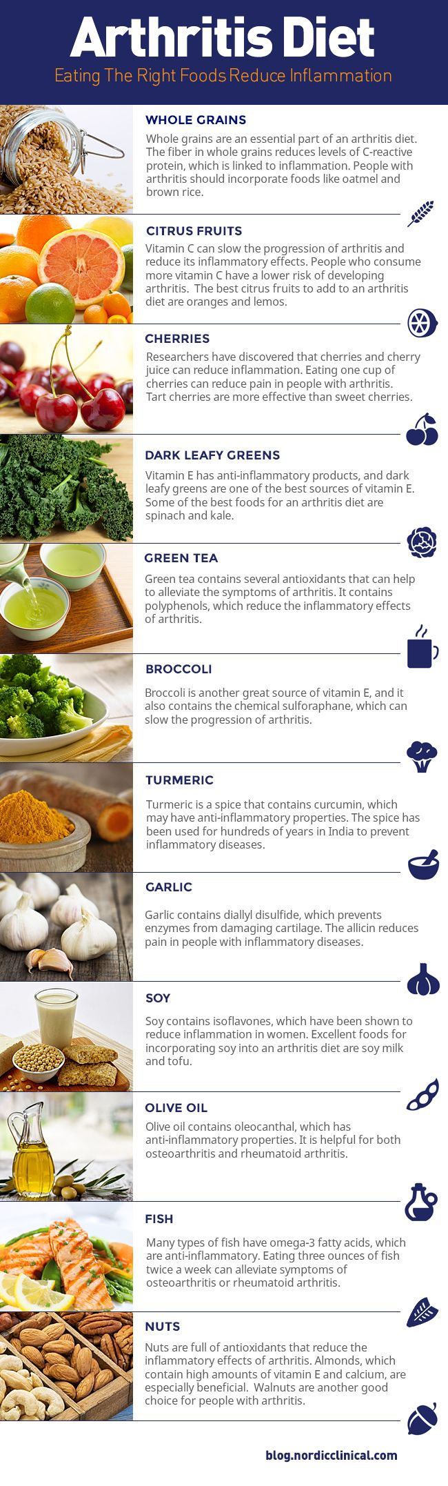 Arthritis Diet: The Best Foods For Reducing Inflammation Infographic