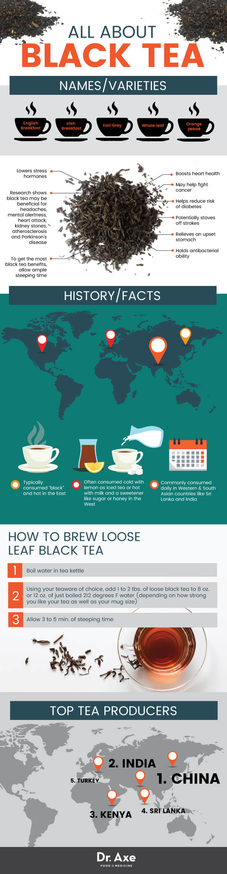 Everything You Wanted To Know About Black Tea Infographic