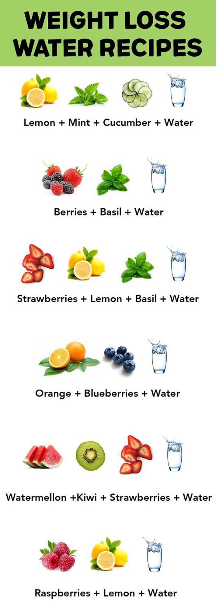 Fruit Water: Refreshing Summer Drinks For Detox And Weight Loss Infographic