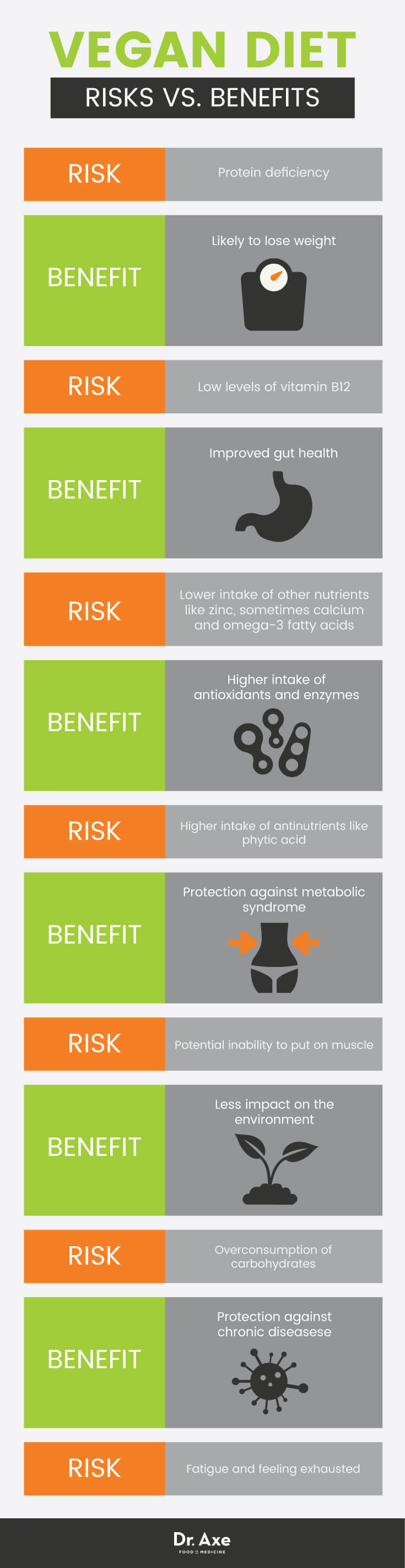 Vegan Diet: Is It An Ultimate Cure Or A Dangerous Trend?