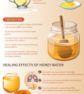 8 Great Reasons To Start Drinking Honey Water Infographic