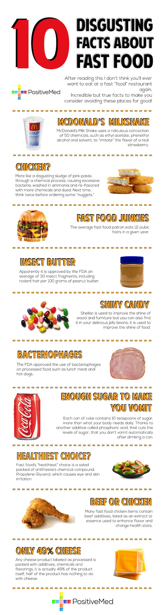 10 Shockingly Disgusting Facts About Fast Food Infographic