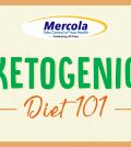 Everything You Wanted To Know About Ketogenic Diet In Less Than 2 Minutes Video