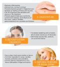 Citronella Essential Oil: Why You Need It In Your House Infographic