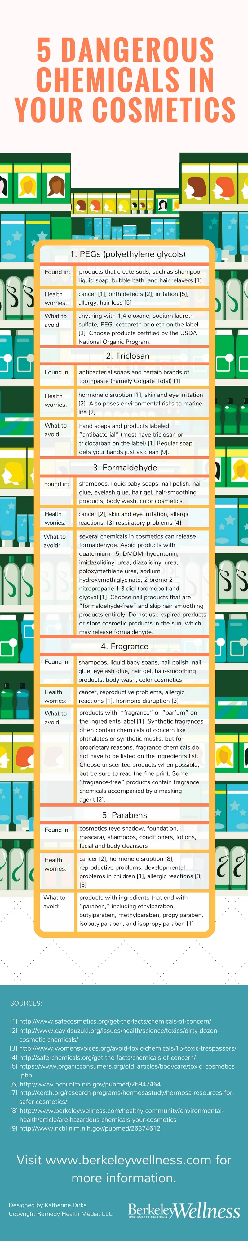 You Need To Check Your Cosmetics For These 5 Dangerous Chemicals Infographic