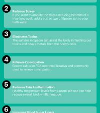 Epsom Salt And Its Wonderful Health Benefits Infographic