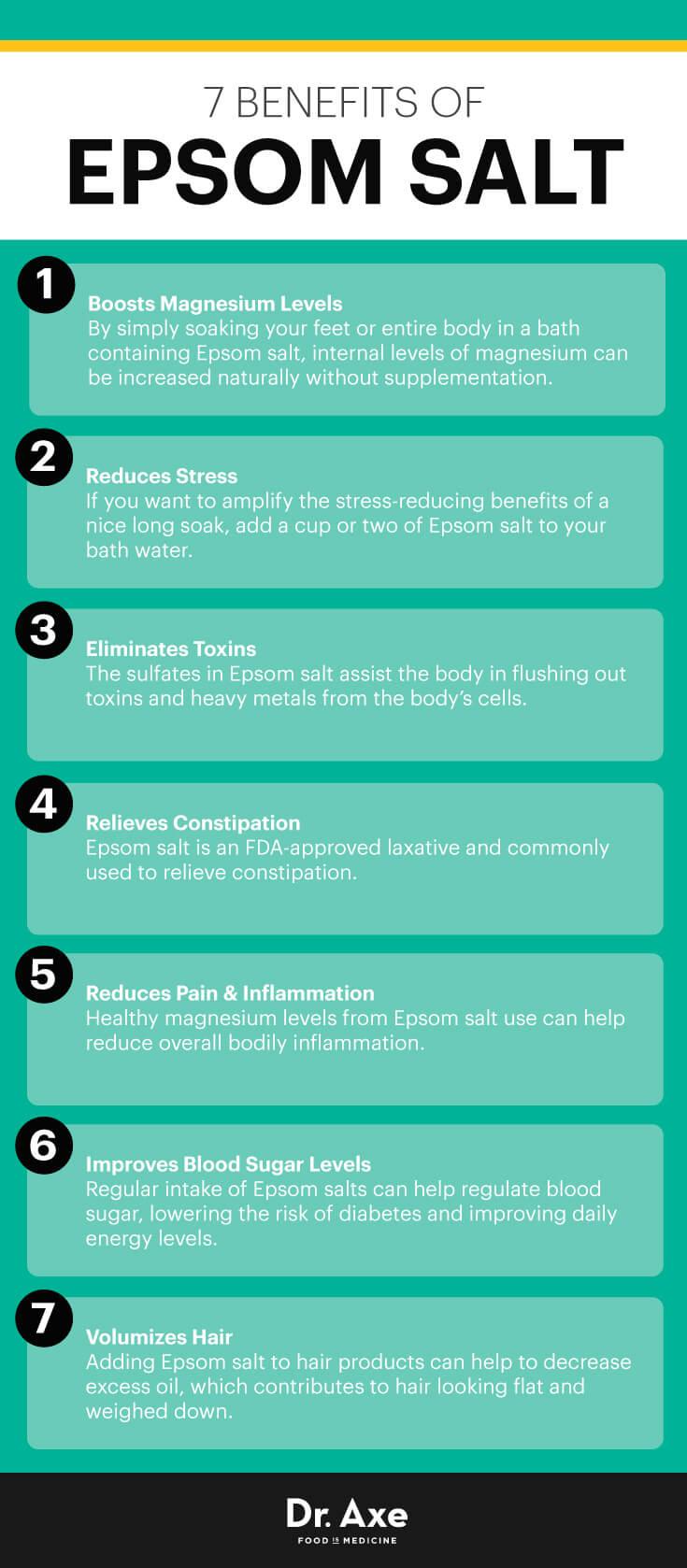 Epsom Salt And Its Wonderful Health Benefits Infographic