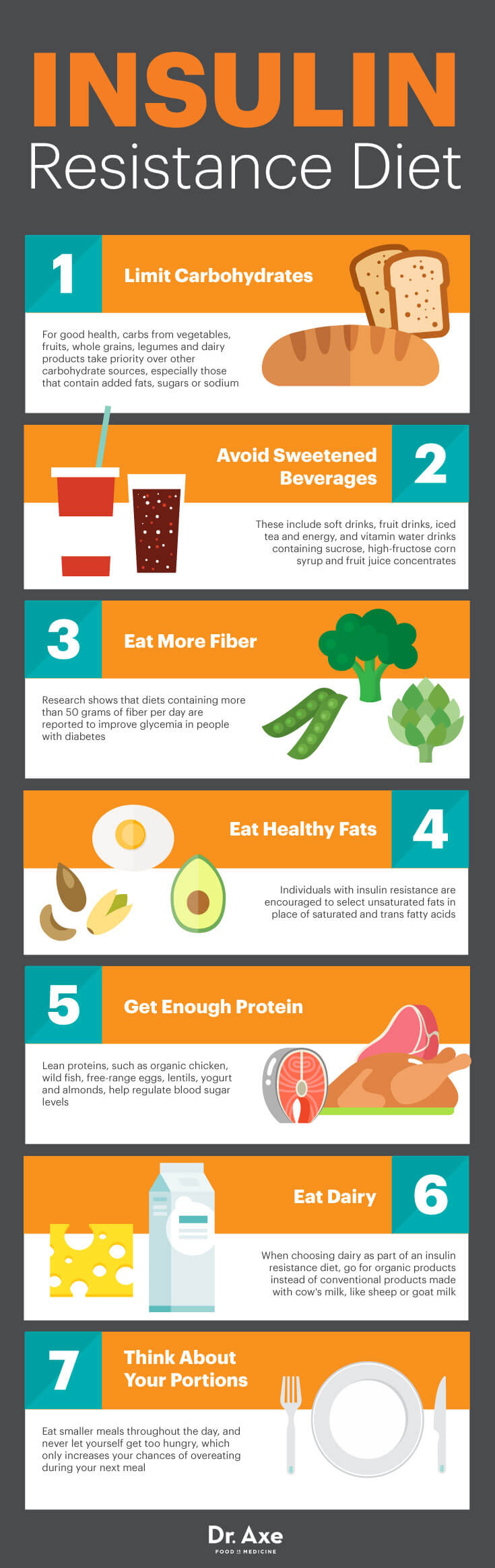 Sugar And Insulin Resistance: Nutrition Tips Infographic