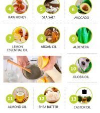 Natural Skin Care: The Best Ingredient To Start With Infographic