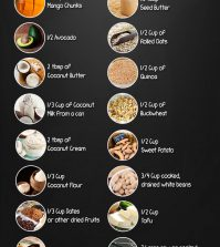 The Healthiest Fillers To Level Up Your Smoothie's Nutritional Value Infographic