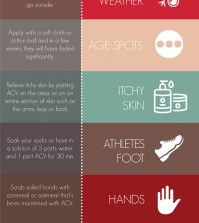 Apple Cider Vinegar: How To Use It For Perfect Skin Infographic