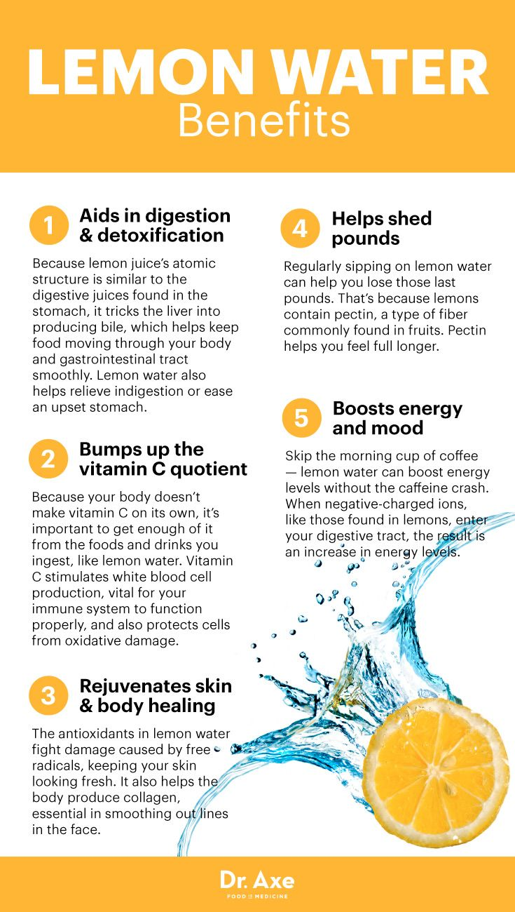 Unbelievable Benefits Of Drinking Lemon Water Explained Infographic
