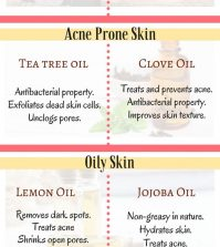 Find Your Perfect Match: 20 Face Oils For Every Skin Type Infographic