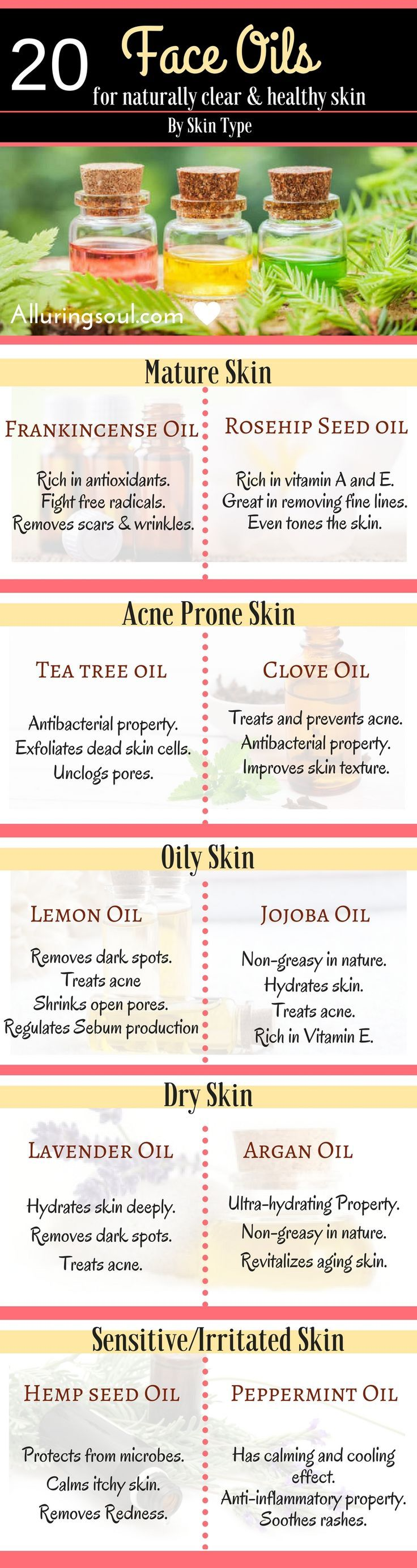 Oils That Best Match Your Natural Oil