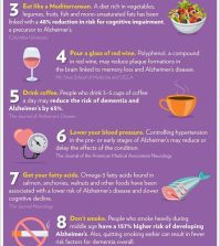 Alzheimer 's Disease: What You Can Do To Prevent It Infographic