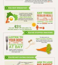 10 Diet Traps You Need To Be Aware Of And Learn To Avoid Infographic