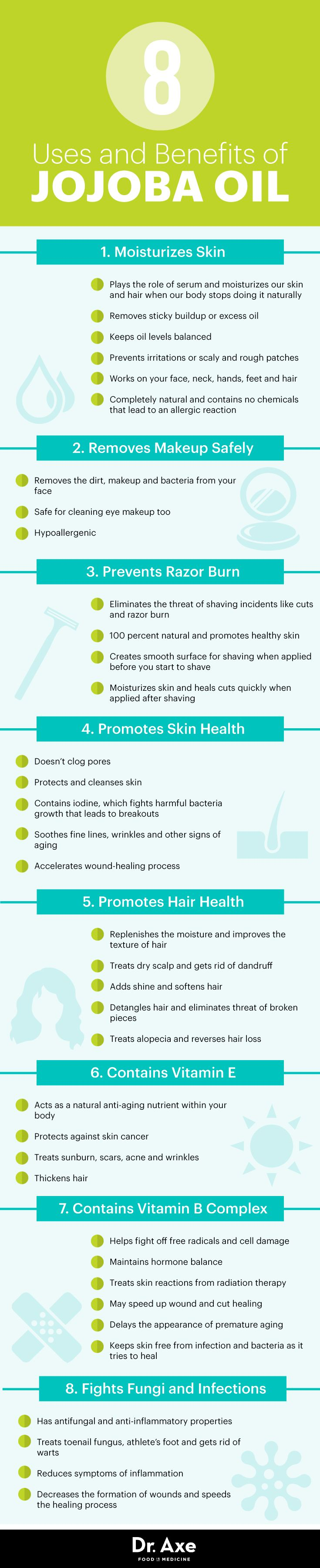 Jojoba Oil: Best Natural Remedy For Perfect Skin Infographic