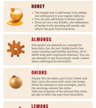 Natural Home Remedies For Treating Bronchitis Infographic
