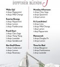 Essential Oil Diffuser Blends For Monday Inspiration Infographic