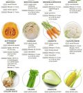 Your Healthy Guide To Cooking Vegetables Infographic