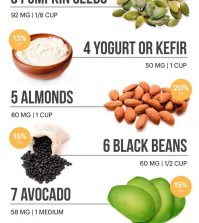 Top 10 Magnesium Rich Foods For Your Diet Infographic