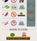 7 Tips That Will Make Your Fruits And Veggies Last Longer Infographic