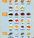 A Guide To Making Perfect No-Bake Power Bars Infographic