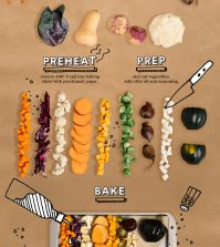 Roasting Fall Vegetables The Professional Way Infographic