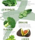 Top 7 Alkaline Foods For Warding Off Diseases Infographic