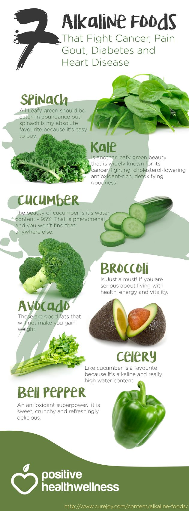 Top 7 alkaline foods for warding off diseases infographic top 7 alkaline foods for warding off diseases infographic forumfinder Images