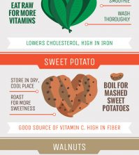 Top 5 Foods For A Healthier Heart And Longer Life Infographic