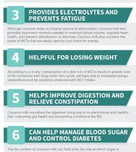 9 Health Benefits Of Coconut Milk Infographic