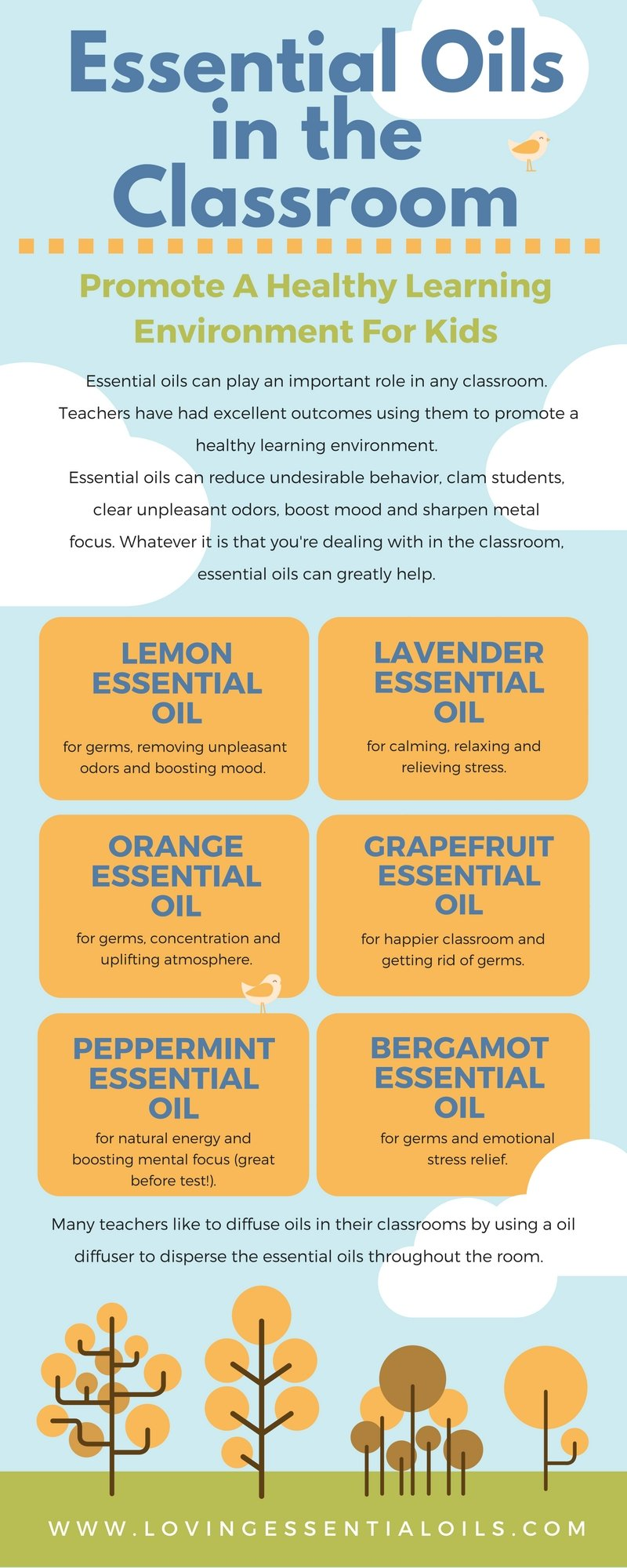 Best Essential Oils For School Infographic