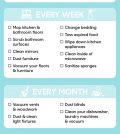How Often To Do Cleaning: A Handy Chart Infographic