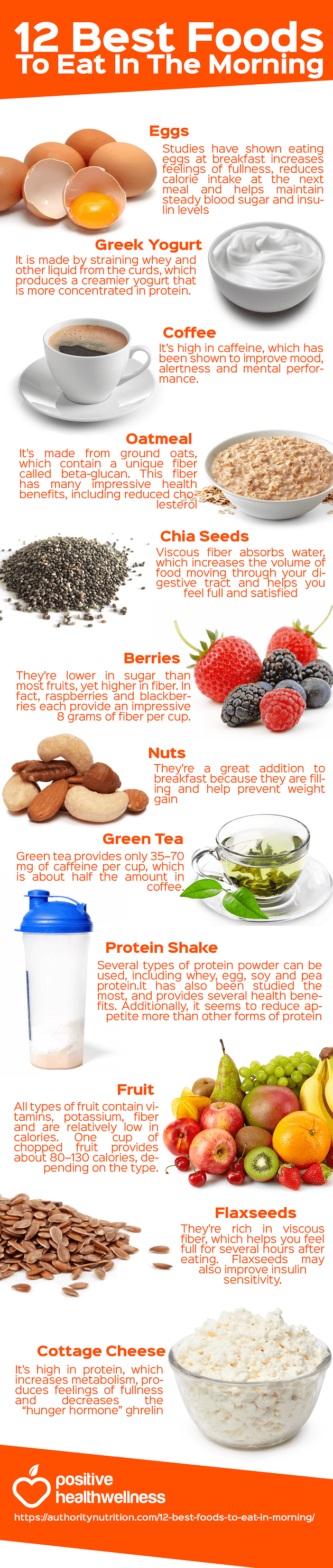 The Best Healthy Foods Recommended For Breakfast Infographic