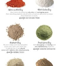 Which Type Of Clay Is Right For Your Skin? Infographic