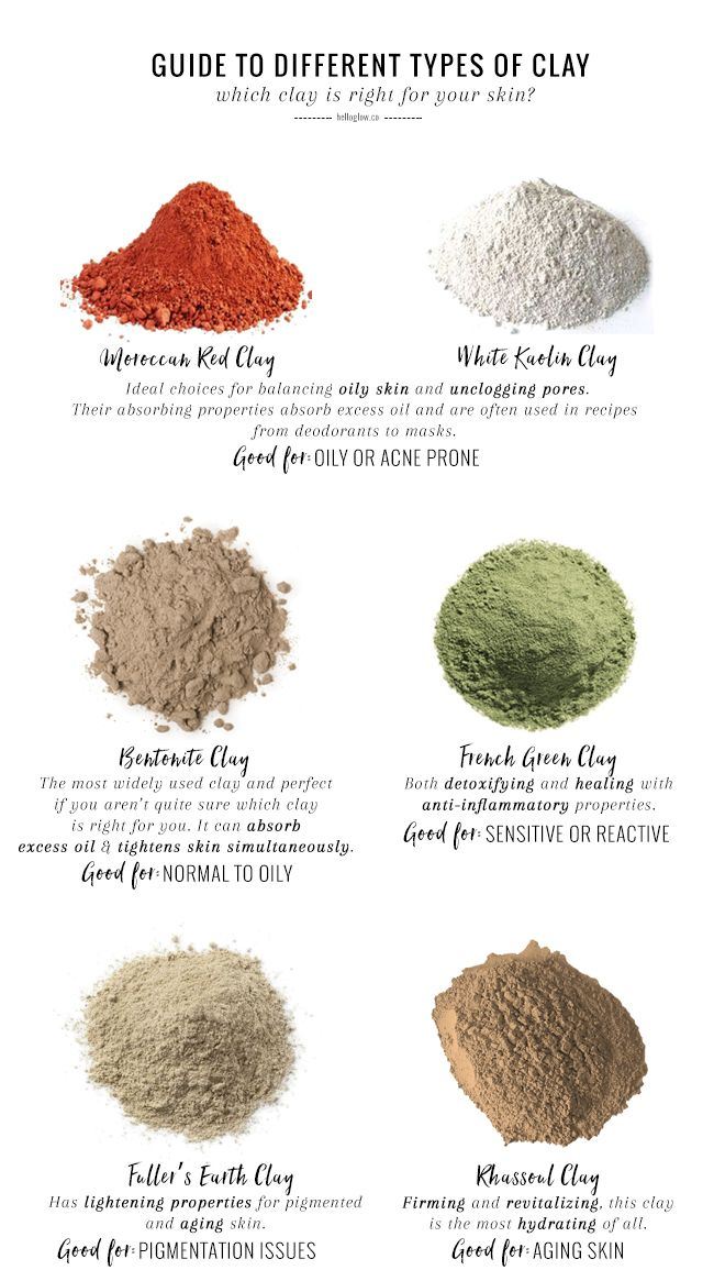Which type of clay is right for your skin infographic for Information about different types of soil