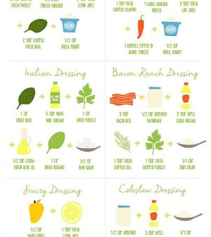 Homemade Salad Dressings 10 Healthy Recipes Infographic