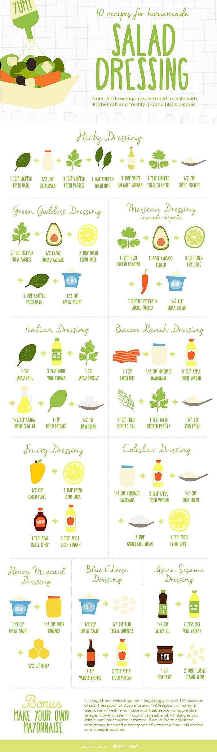 Homemade Salad Dressings: 10 Healthy Recipes Infographic