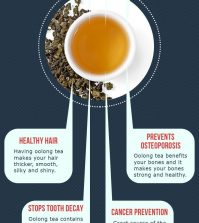 Oolong Tea: Why You Need To Try It Infographic