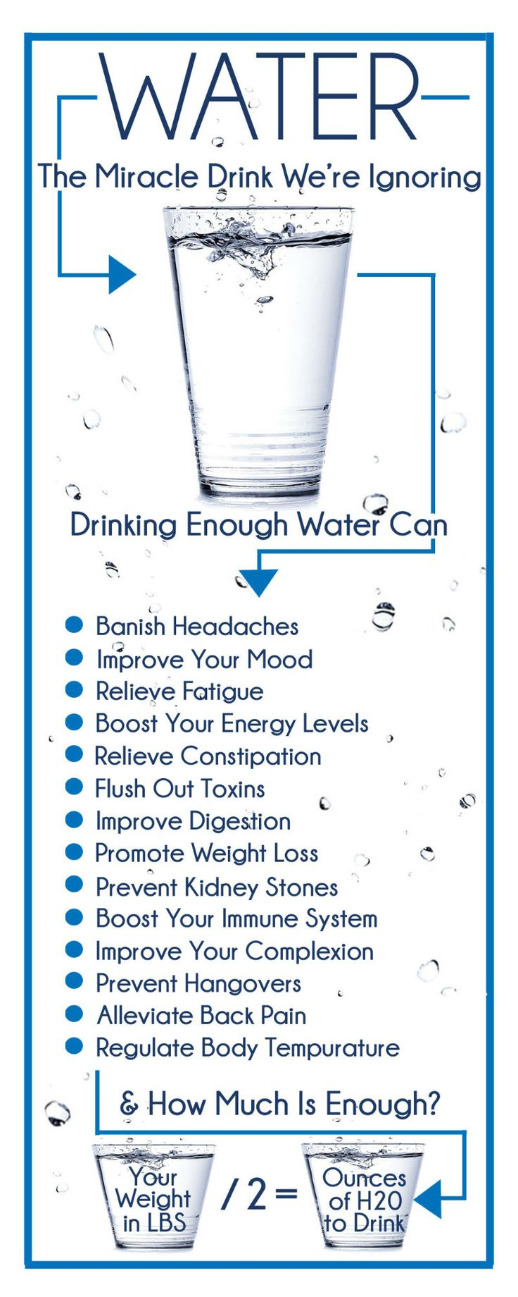 Water: The Miracle Drink We Often Overlook Infographic